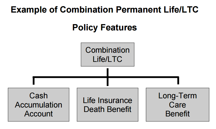 Life-insurance-riders-can-pay-for-long-term-care3